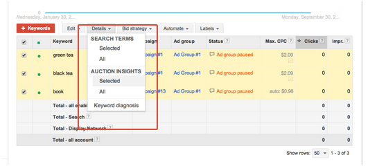 Finding negative keywords