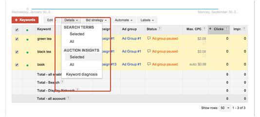 Finding negative keywords