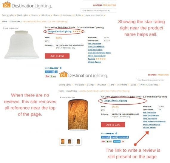 "Destination Lighting is careful about drawing attention to the lack of customer reviews on certain products. In the ""Satin White Bell"" glass shade example, at top, the existence of five star reviews is shown prominently. But the ""Art Glass Cylinder"" shade has no review and the merchant, appropriately, avoids stating ""No reviews"" or similar language."