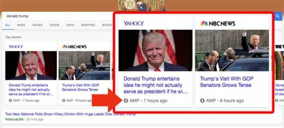 "Search ""Donald Trump"" on a mobile device and Google may return a page with AMP formatted articles at the top."