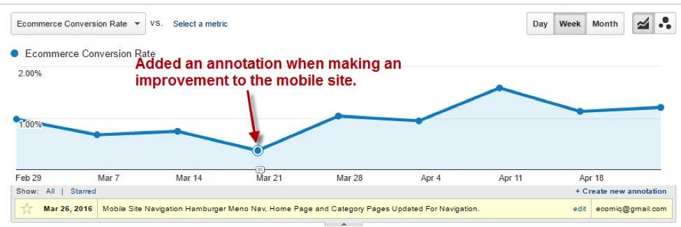 Annotations in Google Analytics is a good way to document when you update your website.