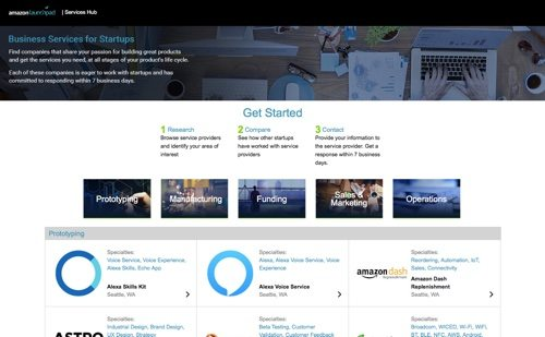 Amazon Launchpad Services Hub.