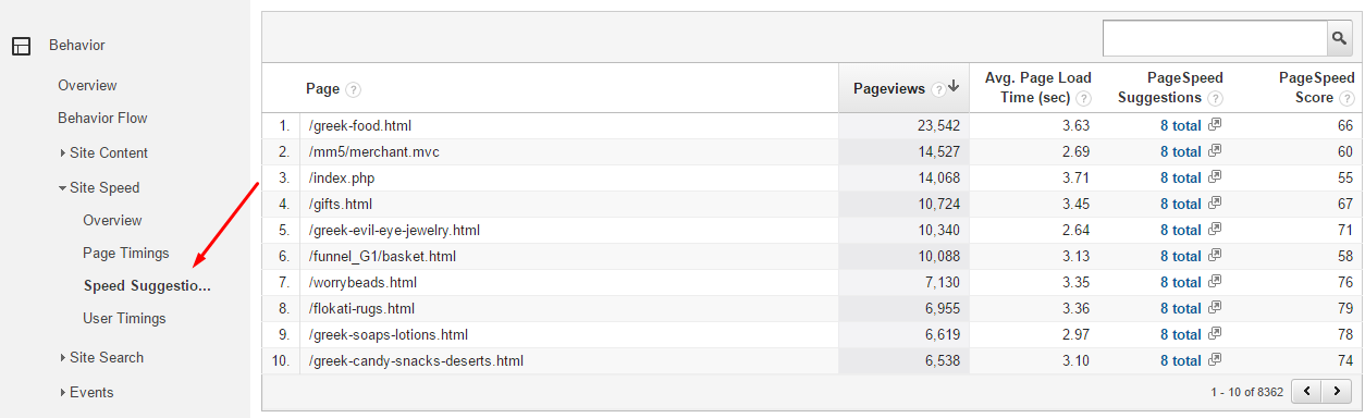 """Google provides feedback for optimizing Page Load Timing in the """"Speed Suggestions"""" report."""