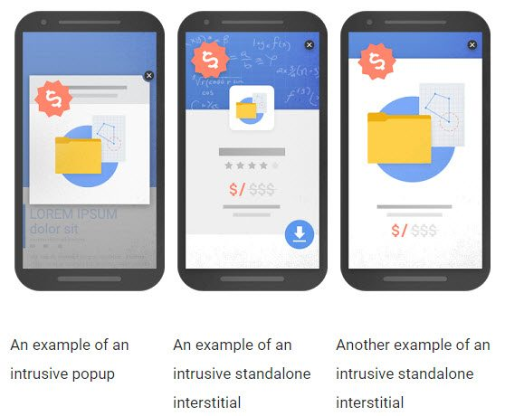 "According to Google, these are ""examples of mobile interstitials that make content less accessible."" <em>Source: Google Webmaster Central Blog.</em>"