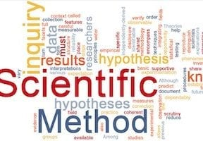 Applying the Scientific Method to Ecommerce Marketing