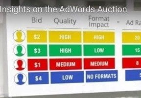 Google AdWords Ad Rank Impacts PPC Success