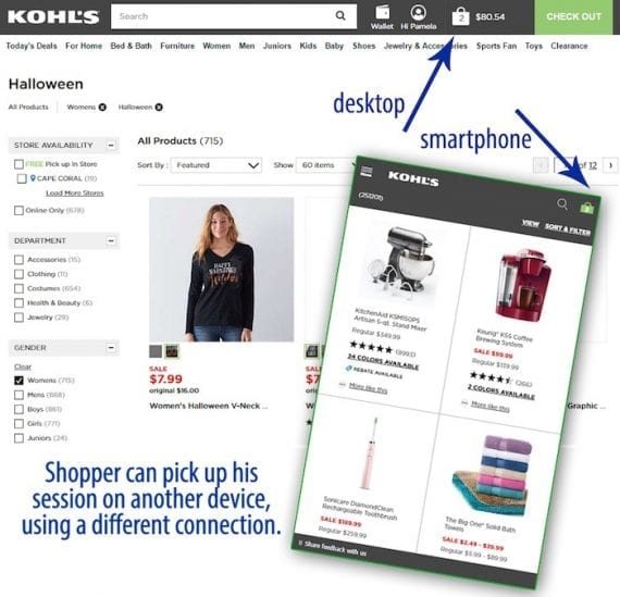 Supporting cross-device shopping is key in making the best of a DDoS attack.
