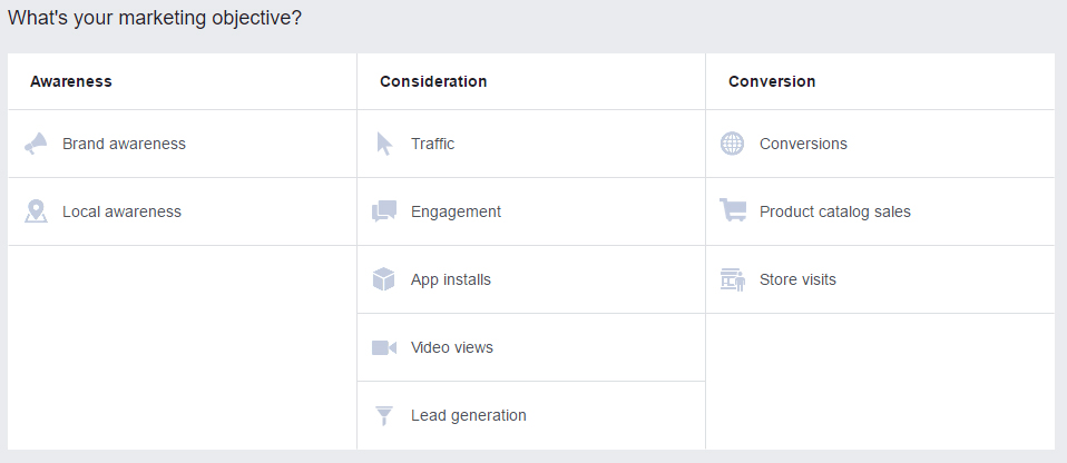 "Facebook marketing objective options. The ""Traffic"" consideration with ""Conversions"" would likely be best for B2C sites. For B2B sites, ""Lead generation"" may appeal."