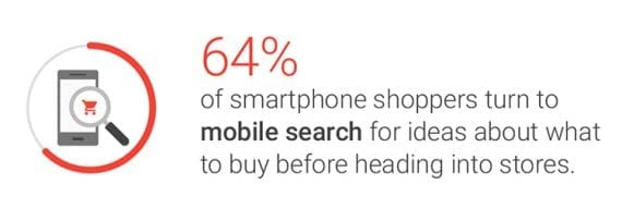 A majority of smartphone users (64 percent) use their mobile devices to influence their shopping behavior, according to a Think with Google article.
