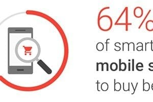 Shoppers Relying on Mobile-friendly Content