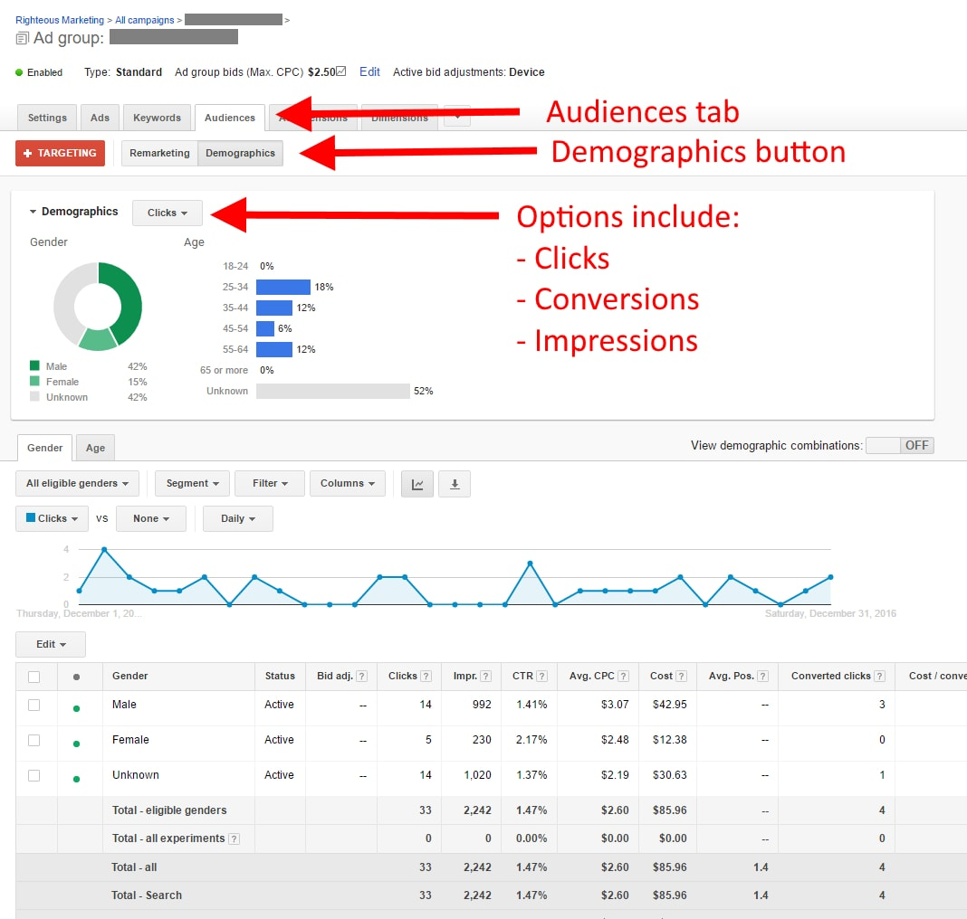 Navigate to one of your most valuable campaigns/ad groups in AdWords, select the Audiences tab and click the Demographics button.