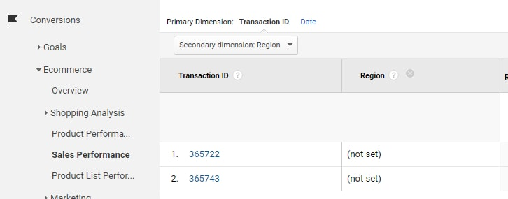 "These transaction IDs with ""(not set)"" as the Region are, in fact, legitimate."