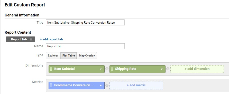 Create a custom report to identify the point at which conversion rates dramatically decrease.