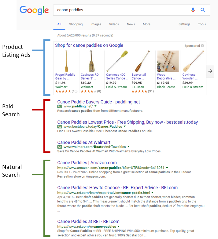 "Google's U.S. search results page for the query ""canoe paddles."""
