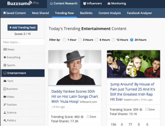 The content's trending score indicates how quickly the post is being shared.