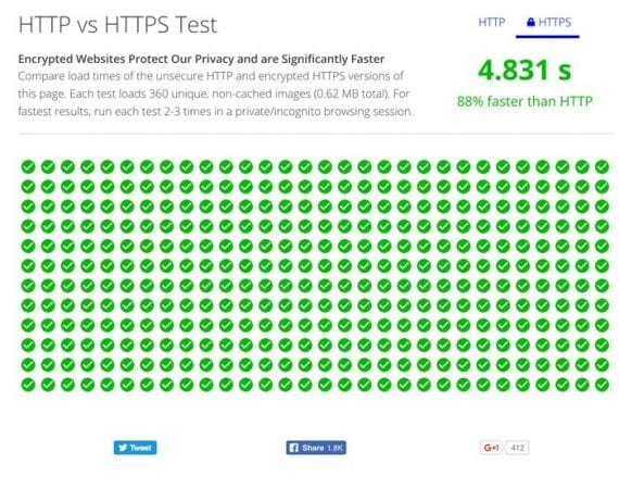 You can easily compare HTTP vs HTTPS speed using accessible tools.