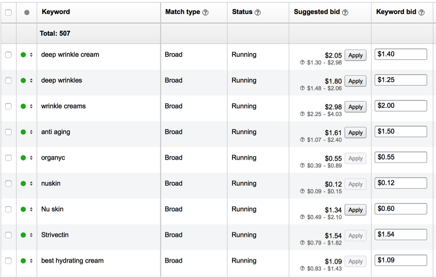 Setting up Sponsored Product campaigns is similar to AdWords.