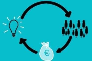 Has Crowdfunding from Ordinary Investors Been Successful?