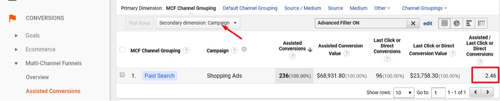 """If your Google Shopping campaigns have """"Shopping"""" in the name or some other pattern, select a Secondary Dimension of """"Campaign"""" and then include the filter pattern for your Shopping campaigns."""