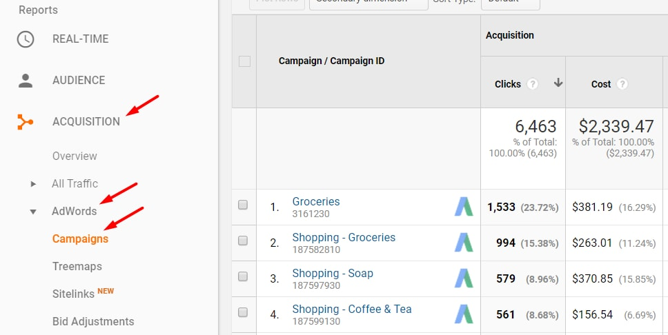 Verify AdWords is linked by going to Acquisition > AdWords > Campaigns to view click data.