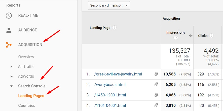 Acquisition > Search Console > Landing Pages will also verify if Search Console is linked to Analytics.