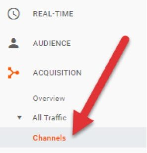 Track revenue by channel at Acquisition > All Traffic > Channels.