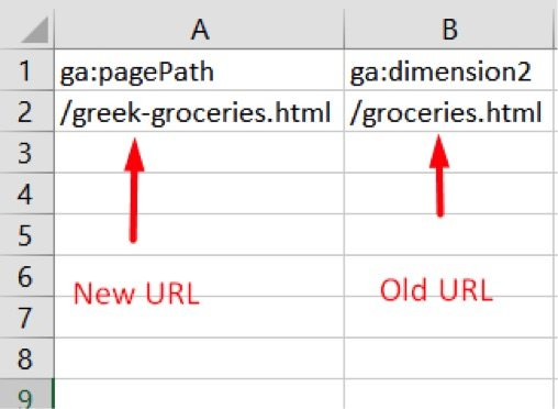 Fill out the template with the new URL in the first column and Old URL in the second.