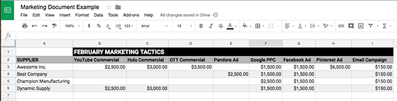 Create Google Docs From A Google Sheet Practical Ecommerce