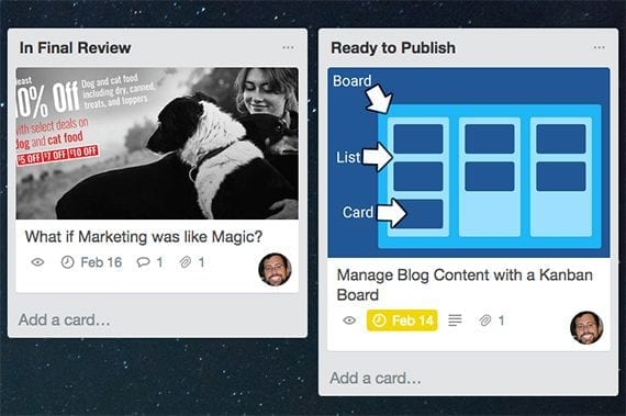 "Kanban boards pull cards toward the right. On this blog content board ""Ready to Publish"" is the list furthest right. If this list is running low on cards, it is time to get more articles ready."