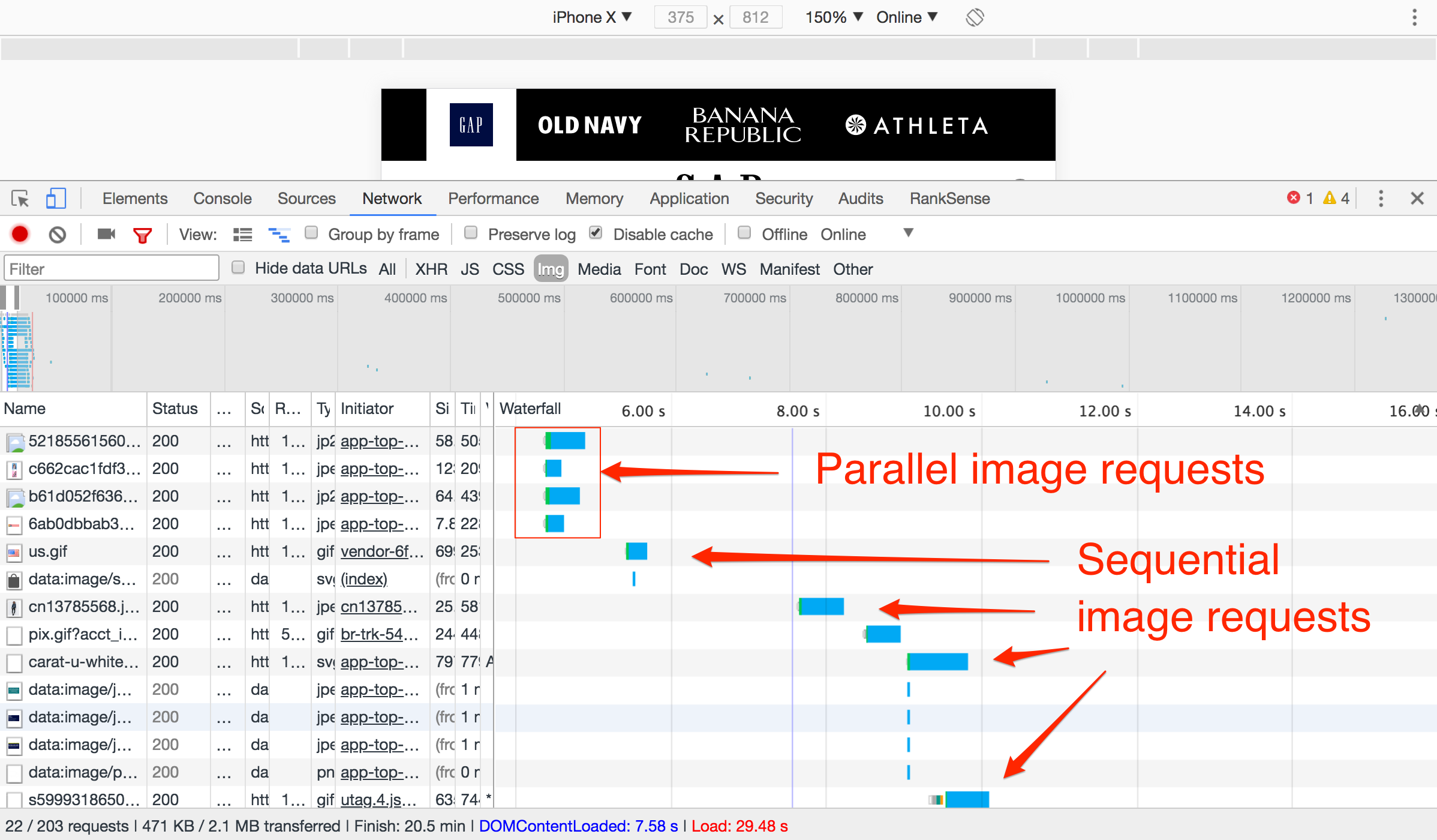 Image requests loading sequentially are causing the Gap mobile page to load very slowly.