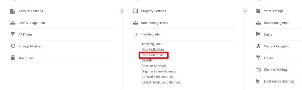 Google Analytics data retention settings are at Admin > Tracking Info > Data Retention.