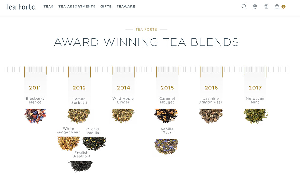 Tea Forte showcases its award-winning teas with a timeline.