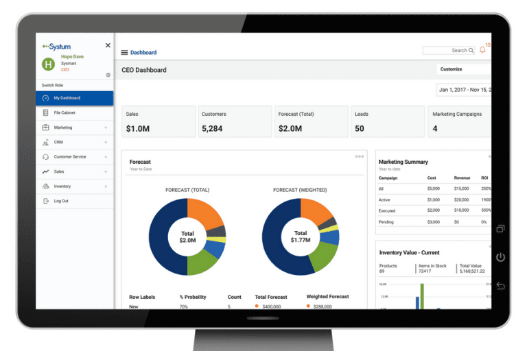 <b>CEO dashboard.</b><br>A custom view of the business for the CEO. Everything you need to know now. <em>(Click to enlarge.)</em>