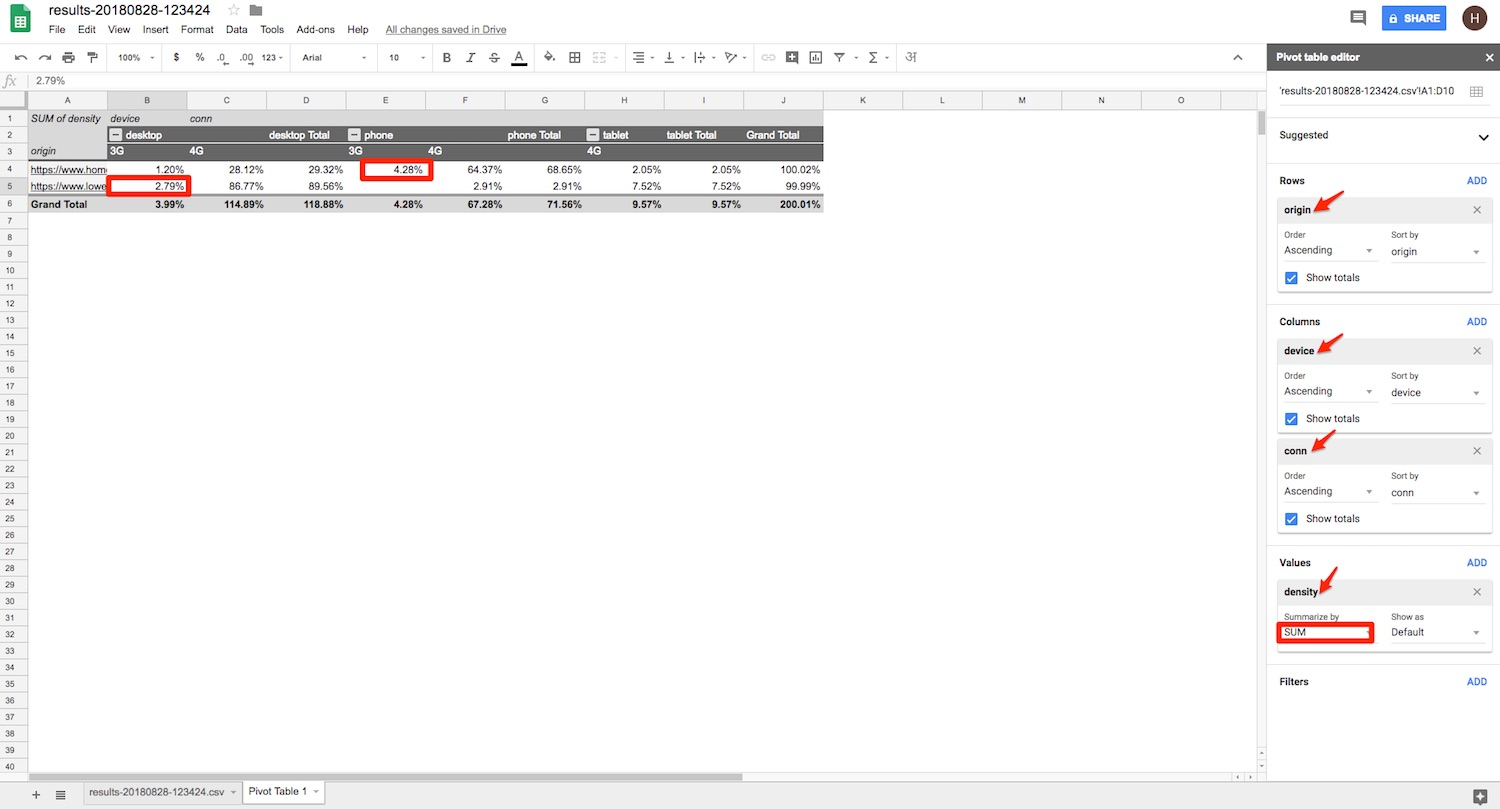 how to create a pivot table in google sheets
