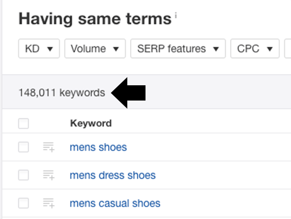 "Ahrefs' ""having same terms"" keyword ideas tool generated more than 148,000 possible keyword ideas."