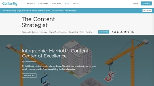 Contently's The Content Strategist