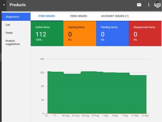 Success with Google Shopping, Part 2: Merchant Center Basics
