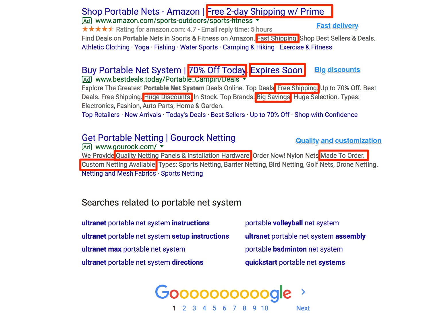 Meta descriptions and titles are often set and never touched again with generic messaging.