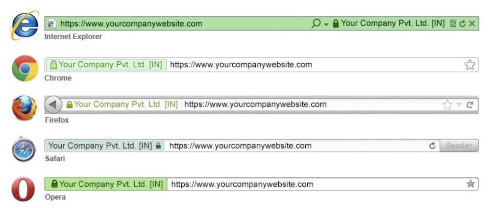 EV SSL certificates instill trust by going green in the address bar.