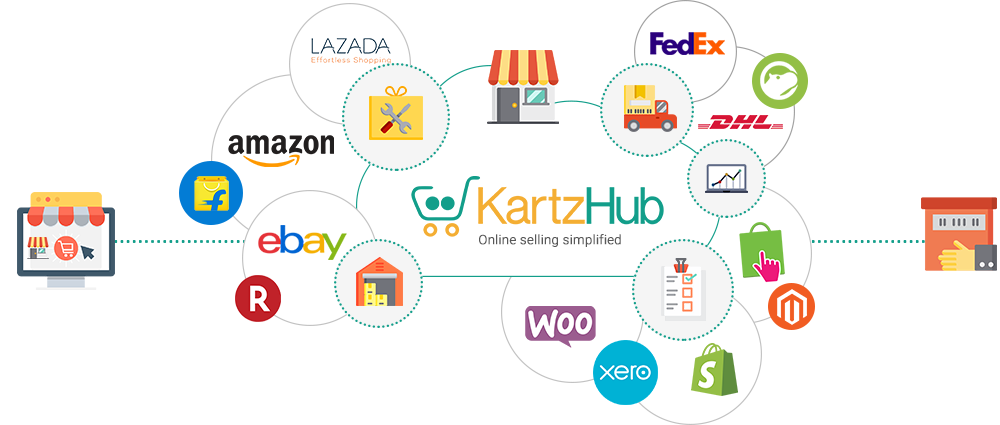 KartzHub offers over 60 integrations allowing sellers to manage orders, inventory, and listings all in one platform.