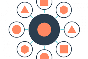 SEO: Topic Clusters Improve Rankings, Traffic