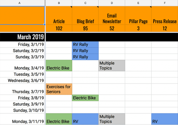Develop a schedule for when content will be published, what topic cluster it will support, and, perhaps, who will produce it.