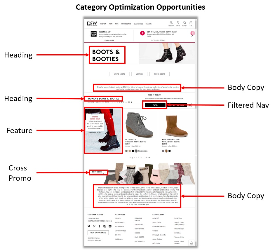 Optimized elements on top-ranking DSW's women's boots category page. Click image to enlarge.