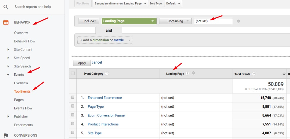 "go to Behavior > Events > Top Events, then Secondary Dimension by ""Landing Page"" and report all events where the Landing Page is ""(not set)."""