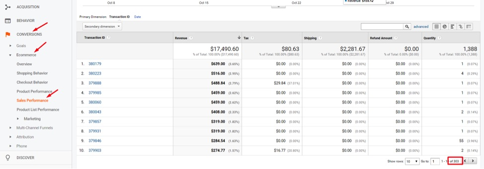 "Go to ""Sales Performance"" at Conversions > Ecommerce > Sales Performance and look for the total rows of transaction IDs."