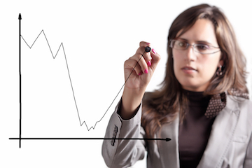Using Regression Analysis to Drive Ecommerce Sales