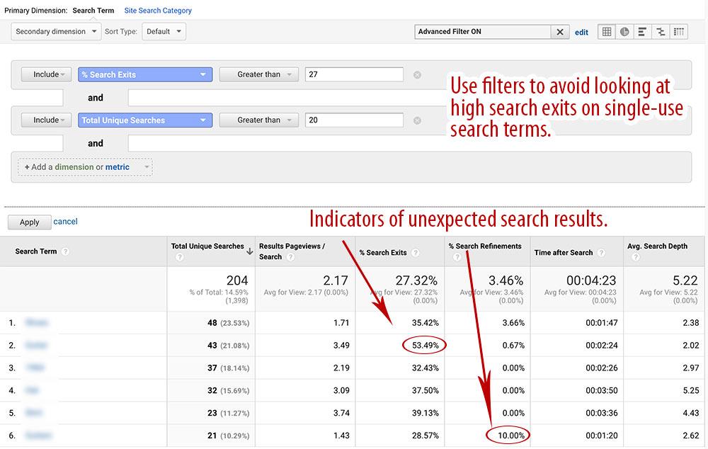 Use GA's Search Reporting