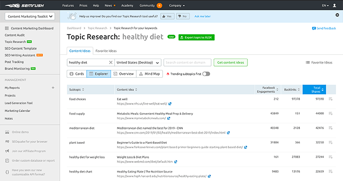 SEMrush's topic research tool is first and foremost a tool for discovering content creation ideas, but each of its idea suggestions comes with an example from among the best content on the topic.