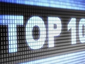 January 2019 Top 10 Our Most Popular Posts