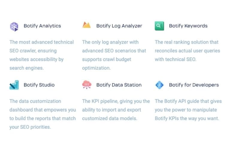 The Botify unified suite impacts the entire organic search process, as an integrated platform, and as independent tools.